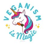 meu processo para o veganismo até o momento